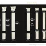 Cột La Mã D21020-D13031