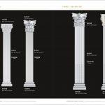 Cột La Mã D21032-D13540